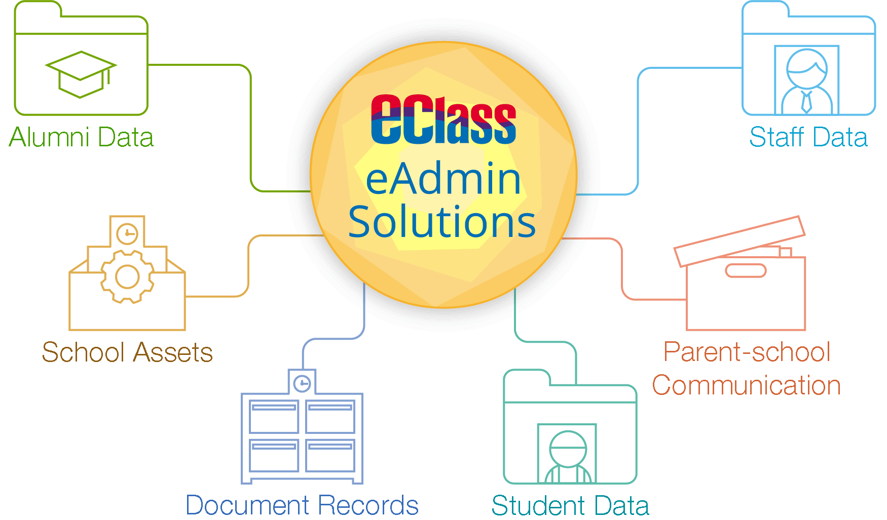eAdminSolutions_en