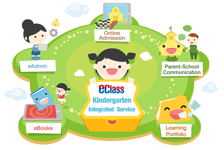 eClass Kindergarten Integrated Service