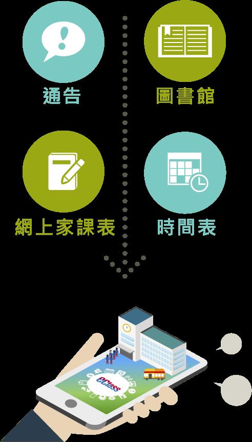 studentapp_hand_mobile